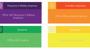 Office 365, tipos de empresas