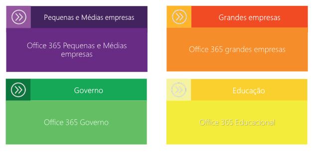 O que é o Office 365 para empresas