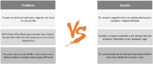 Problemas comuns de email vs soluções para empresas