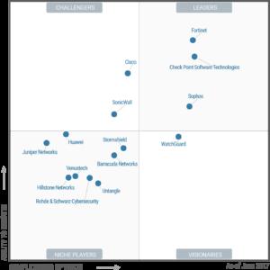 Firewall Fortinet líder gartner quadrante mágico 2017