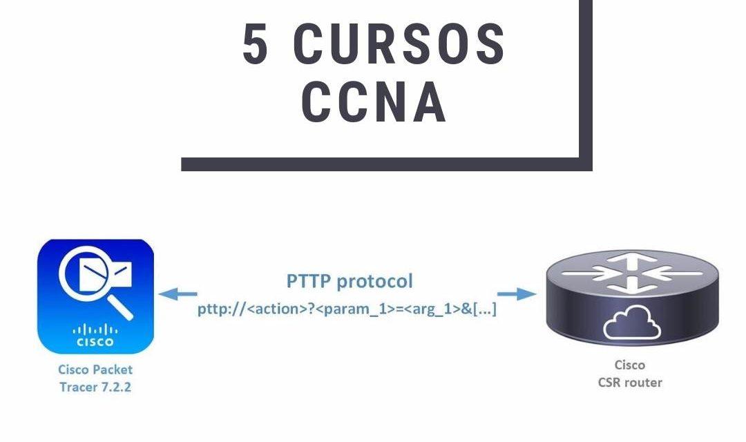 5 melhores cursos para CCNA e CCNP em 2019 na Udemy