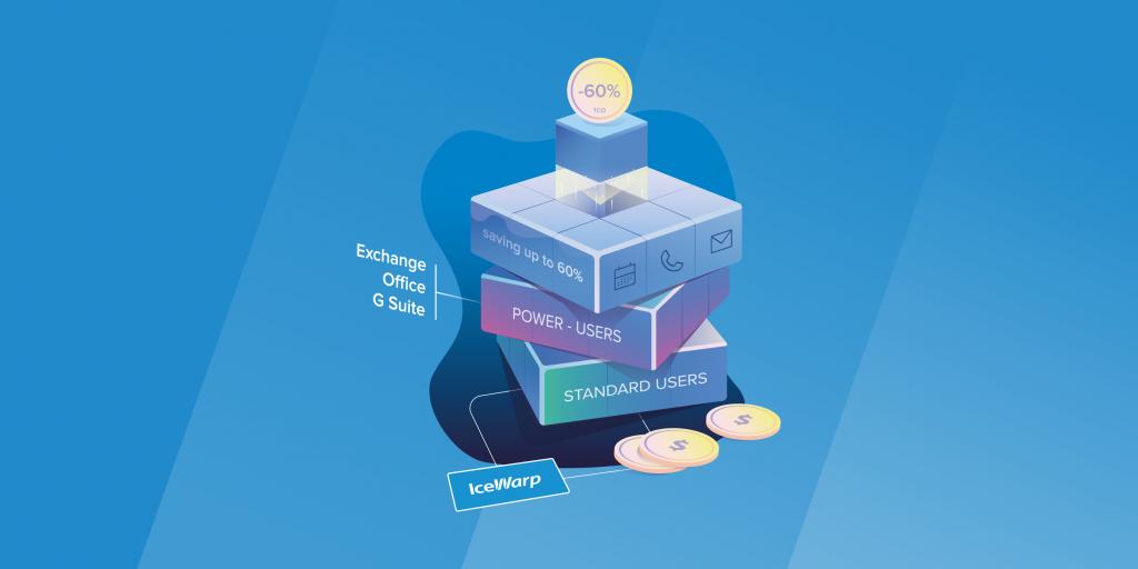 Icewarp, solução hibrida com exchange office 365